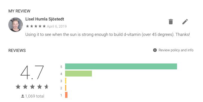 Kolla i en app när solen ger D-vitamin